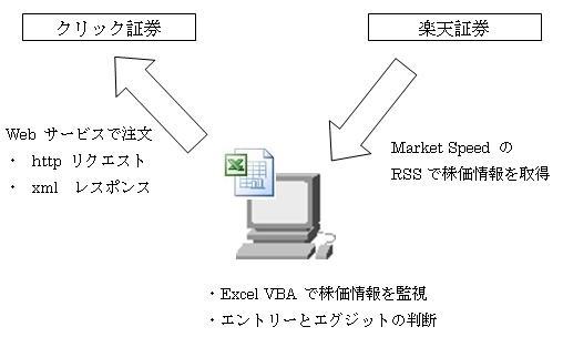 web_api.JPG